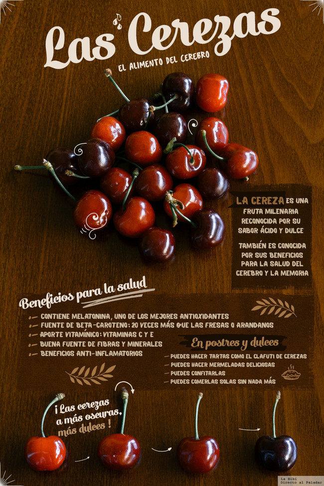 Las cerezas, el alimento del cerebro. Infografía