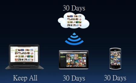 AcerCloud: todos nuestros equipos conectados y accesibles