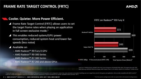 Amd Catalyst 15 7 Frtc Driver