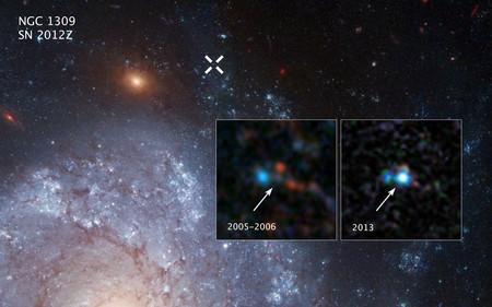Supernova Ia