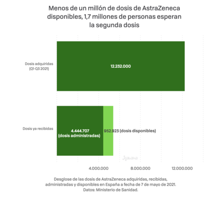 Astrazeneca En Espana 001
