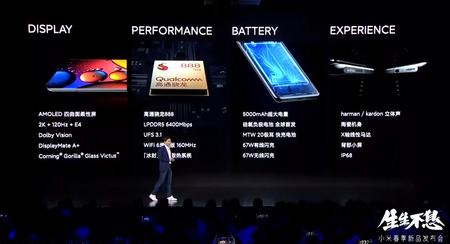 Xiaomi Mi 11 Ultra Oficial Caracteristicas