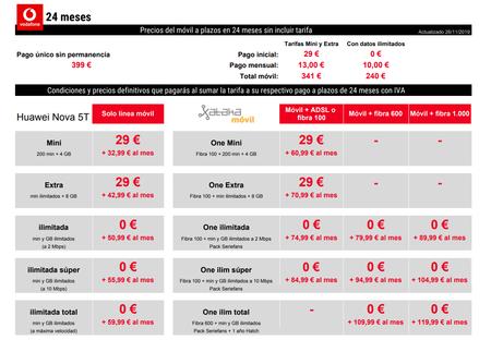 Precios Huawei Nova 5t A Plazos Con Tarifas Vodafone