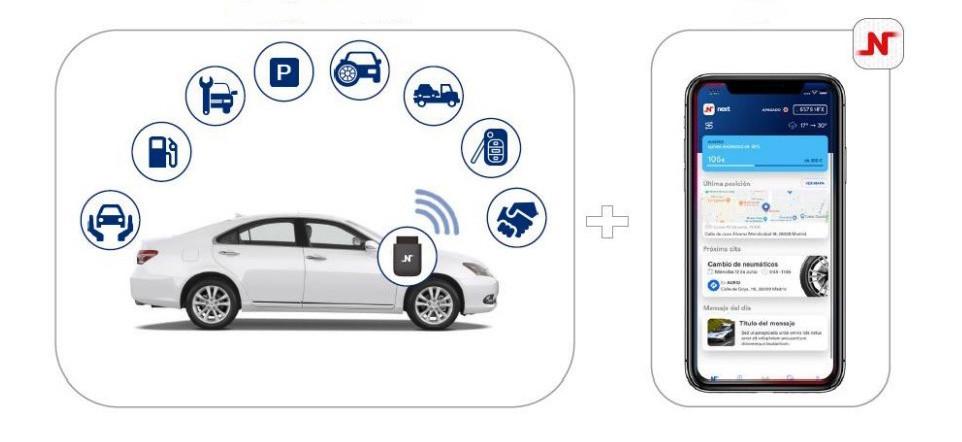 Yoigo lanza una solución para convertir tu vehículo en un coche conectado
