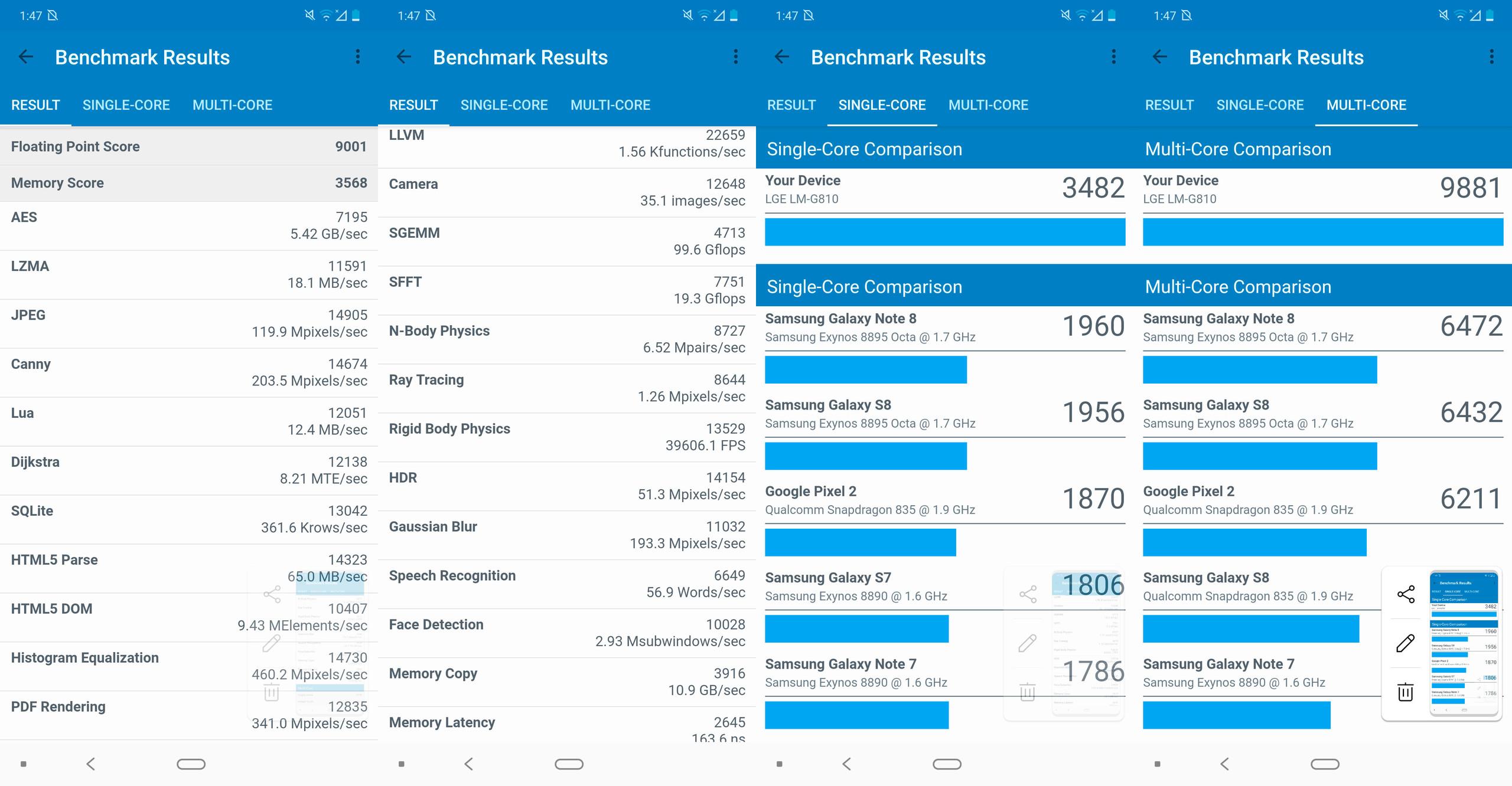 LG G8s ThinQ, benchmarks