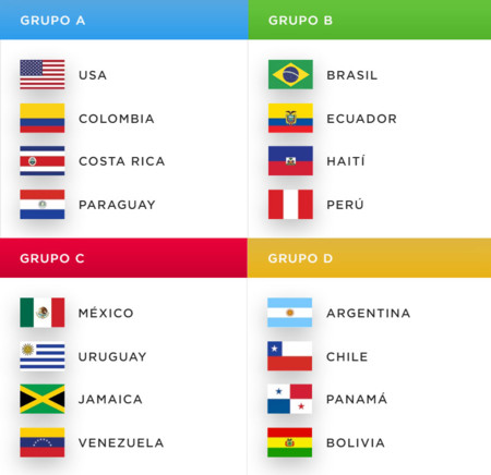 Grupos Copa America Centena