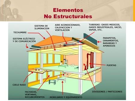 No Estructural
