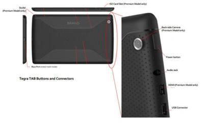 NVIDIA Tegra TAB / NOTE llega a la FCC con sus 7 pulgadas y Tegra 4