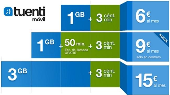 Tuenti amplia su oferta con una tarifa con 50 minutos en llamadas y 1 Gb por nueve euros mensuales