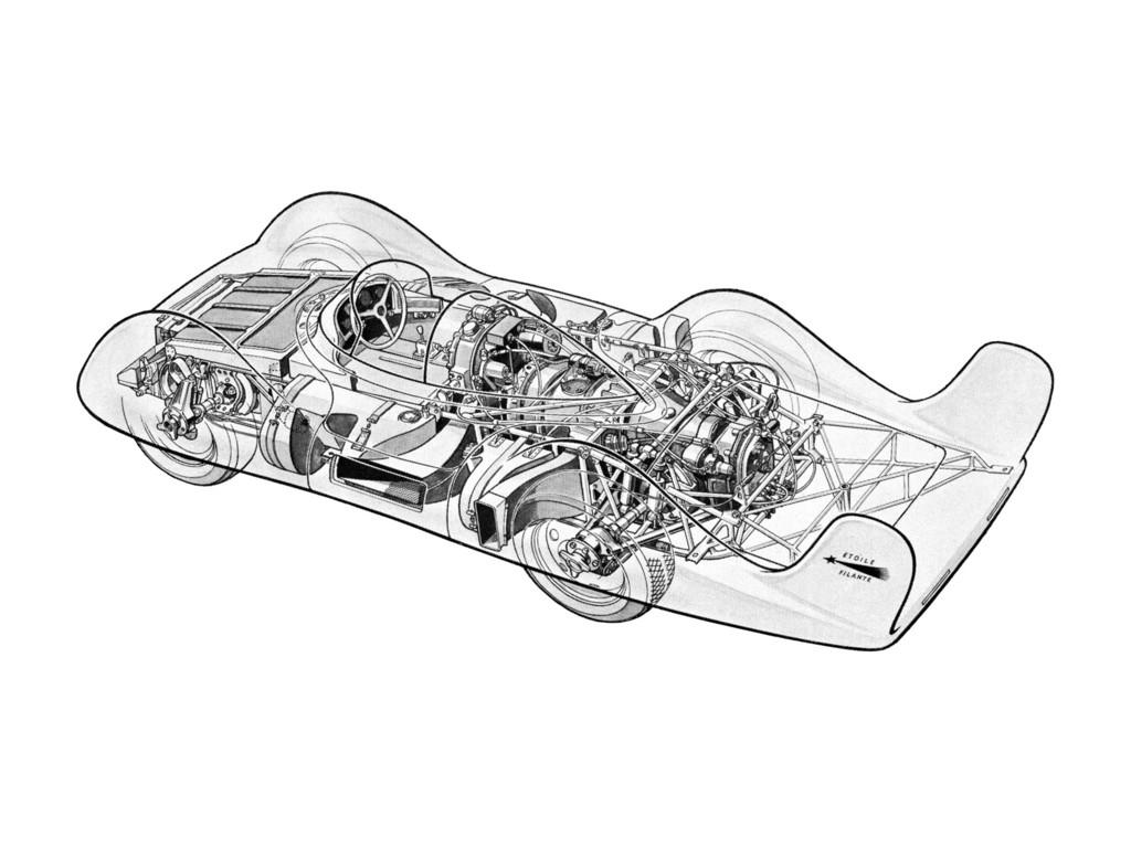 Renault Etoile Filante esquema