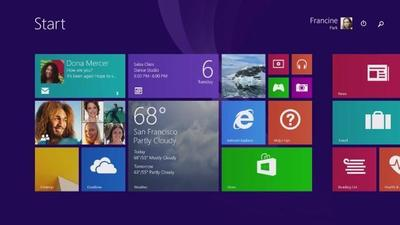 La actualización de agosto para Windows 8.1 vuelve a estar disponible
