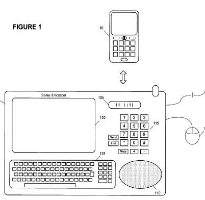Sony Ericsson patenta una docking station para móviles