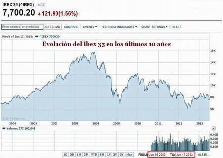 El desplome de las burbujas de activos acelera el colapso del sistema financiero