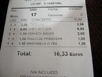 ¿Te gastarías 6 000 Euros, de tu bolsillo, en pagar a un funcionario?