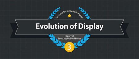 Infografía: Evolución de las pantallas de los smartphones de Samsung