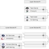 Estos son los 8 equipos que veremos en el evento principal de la ESL One Hamburgo de Dota 2