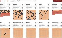 Tabla de propagación de enfermedades infecciosas (incluida el ébola)