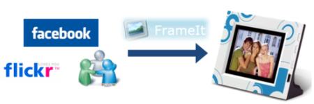 Windows Live FrameIt, lleva tus fotos desde servicios web a marcos digitales