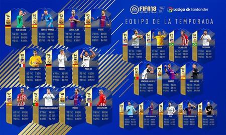 Ya están disponibles los mejores jugadores de la Liga española para FIFA