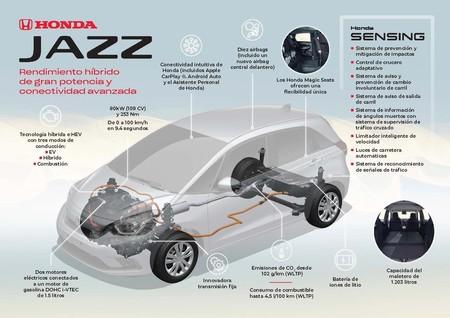 Honda Jazz Esquema Mecanica