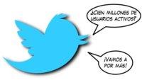 Twitter: de cien millones de usuarios activos, el 40% sólo mira