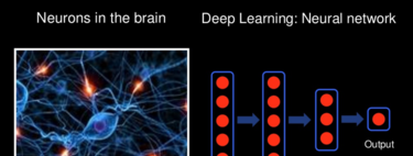 Machine Learning y Deep Learning: cómo entender las claves del presente y futuro de la inteligencia artificial