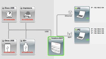 Seguridad wifi - dispositivos conectados