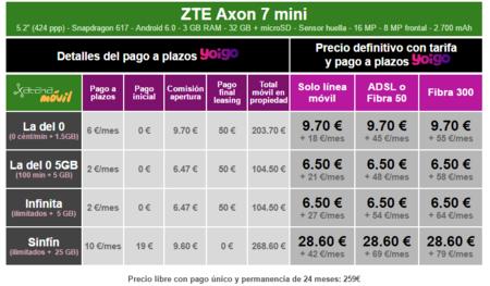 Precios Zte Axon 7 Mini Con Tarifas Yoigo