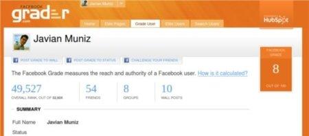 Facebook Grader, mide tu popularidad en Facebook