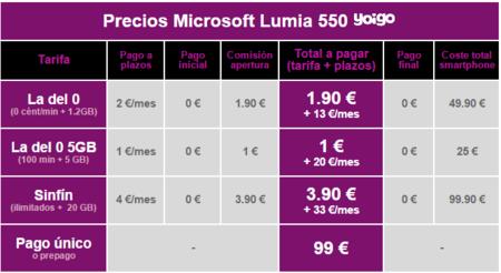 Precios Microsoft Lumia 550 Con Yoigo