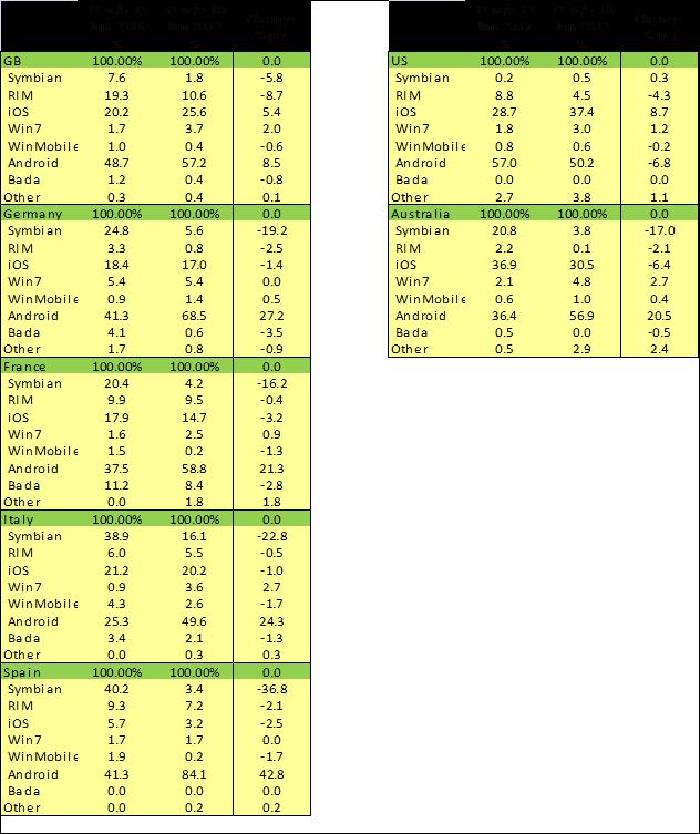 Datos Kantar Junio