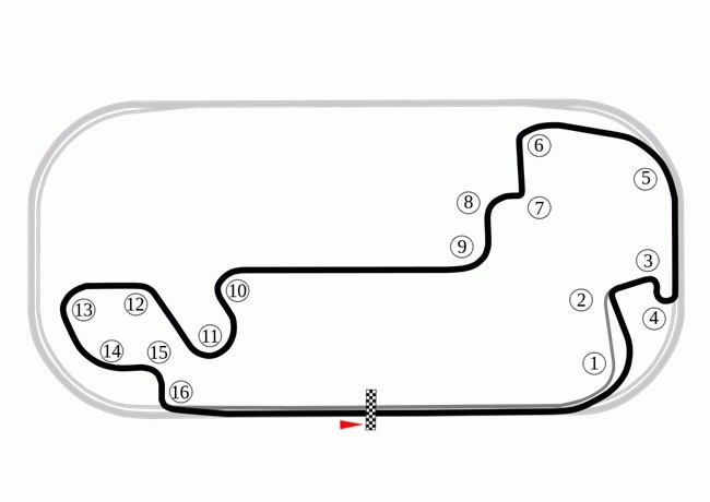 Circuito Indianapolis