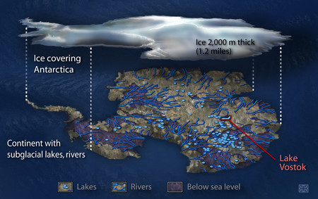debajo de la Antártida
