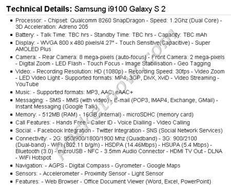 Samsung Galaxy S2: especificaciones