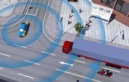 Car2car Intersection
