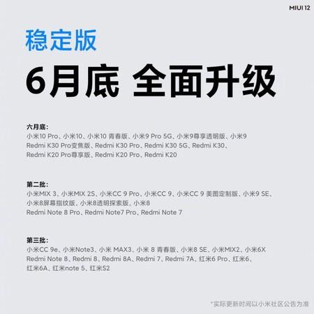 Miui 12 Actualizacion Smartphones Xiaomi