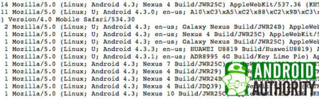 Android 4.3 logs