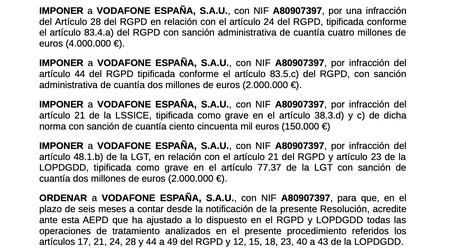 Vodafone Fine