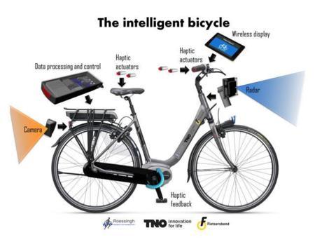 La bici holandesa que vibra antes de que se produzca una colisión