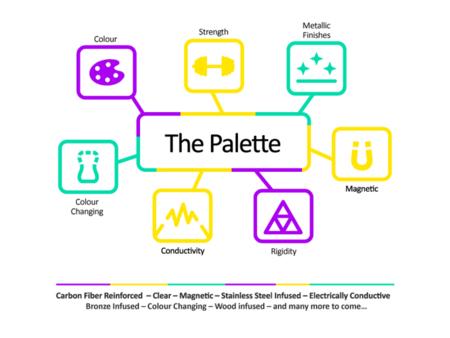 Materiales Combinados en The Palette