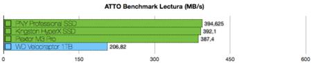 Western Digital Velociraptor 1TB benchmarks