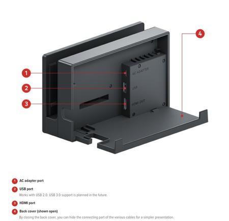 Nintendo Switch Especificaciones 7