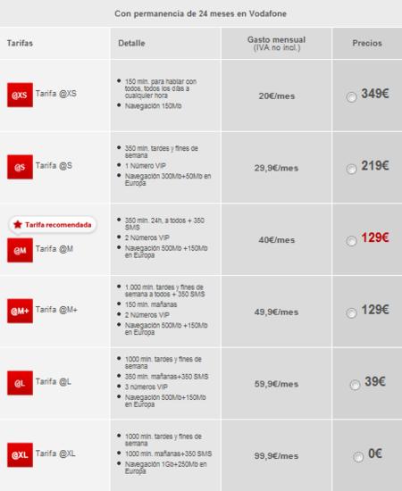 Precios Samsung Galaxy SII Blanco