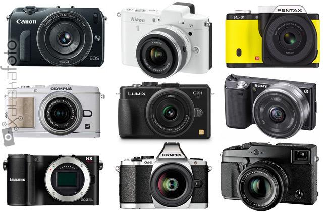 Comparativa cámaras CSC xataka foto