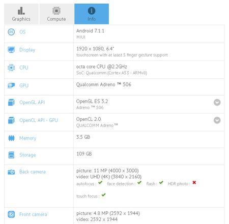 Xiaomi Mi Max 2 Gfxbench