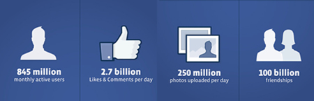 Facebook salta al parquet: Galaxia Xataka