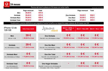 Precios Iphone 12 De 128 Gb A Plazos Con Tarifas Vodafone
