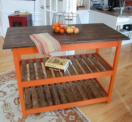 Muebles De Palets Para Cocina. Cheap Muebles De Palets Cocina With ...