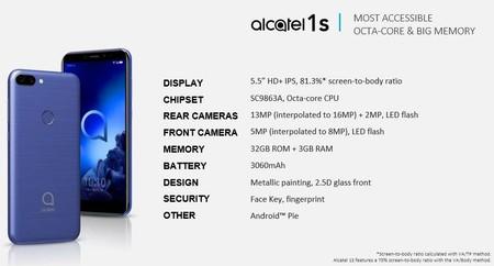 Alcatel 1s Filtracion