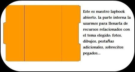 lapbook abierto
